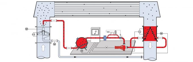 BRM-04 TAPROGGE Continuous Tube Cleaning System D 2